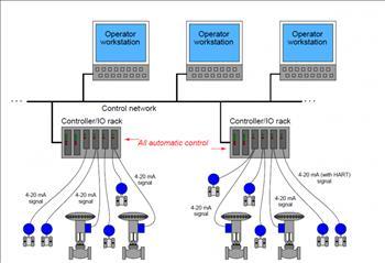 EVNGENCO2 nghiên cứu số hóa hệ thống DCS trong các Nhà máy thủy điện