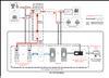 Thí điểm dự án lưới điện Microgrid có tích hợp năng lượng tái tạo và hệ thống pin tích trữ năng lượng