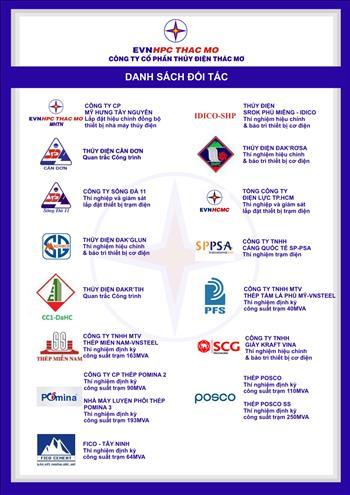 Danh sách đối tác sử dụng dịch vụ của Công ty